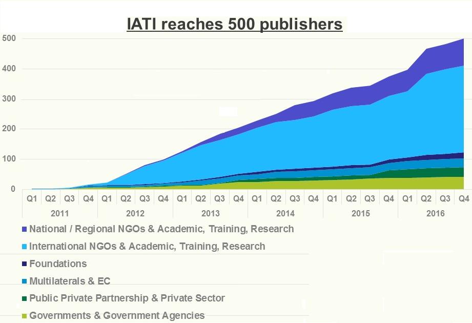 500-publishers-2