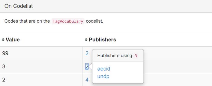 Dashboard - codelists 2.PNG
