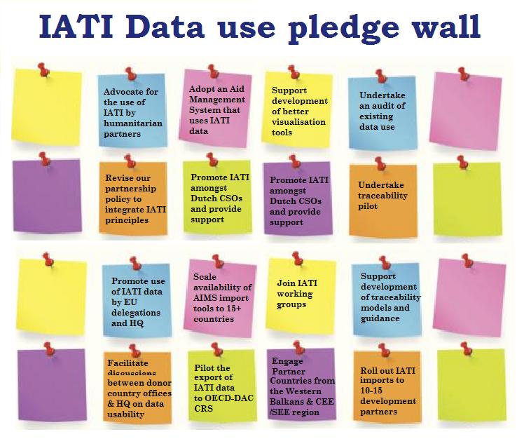 Data pledge wall 2