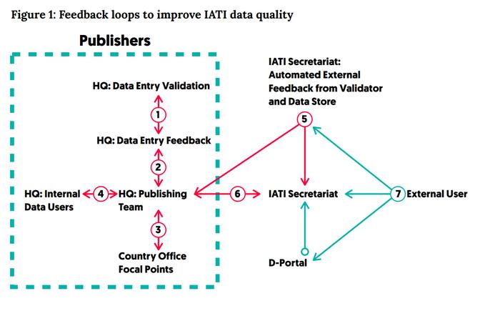 Feedback loops diagram.png