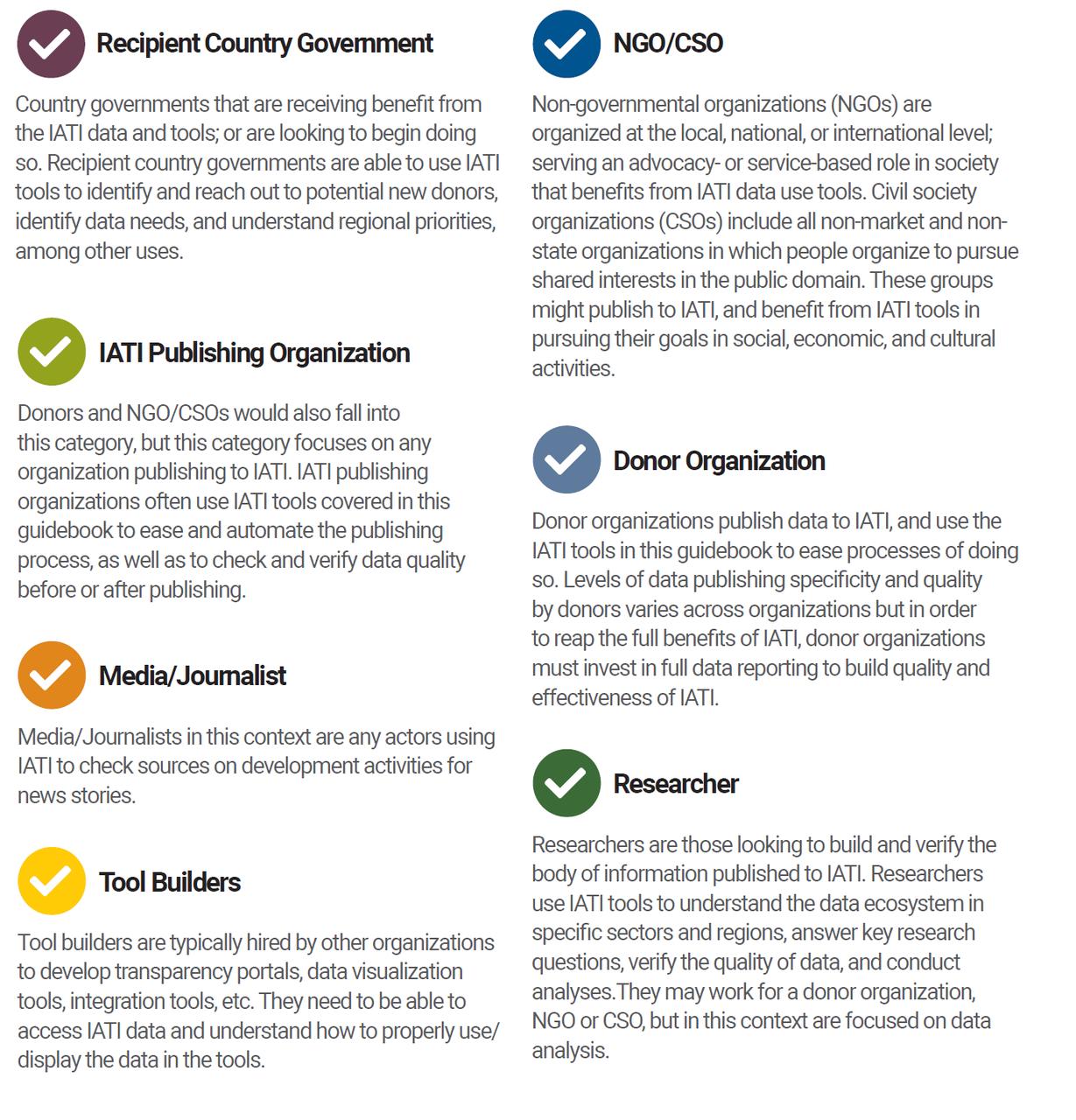 IATI Tool  Guide data user groups