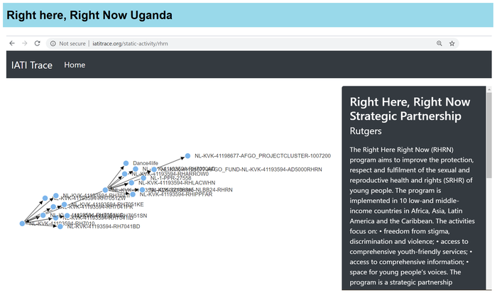 Right here, right now Uganda.png