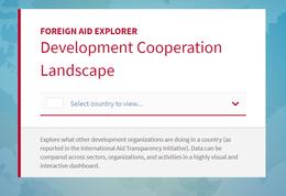 USAID Development Cooperation Landscape landing page